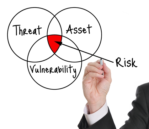 worst risk assessment food safety
